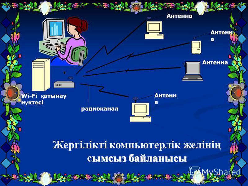 Антенна Wi-Fi қ атынау н ү ктесі радиоканал Антенн а ымсыз байланысы Жергілікті компьютерлік желінің сымсыз байланысы