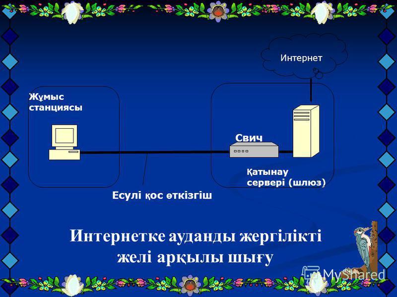 Қ атынау сервері (шлюз) Ж ұ мыс станциясы Свич Интернет Есулі қ ос ө ткізгіш Интернетке ауданды жергілікті желі арқылы шығу
