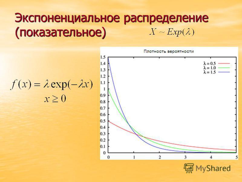 Экспоненциальное распределение (показательное)
