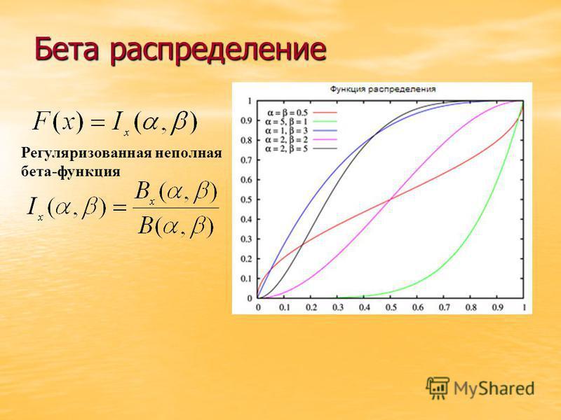 Регуляризованная неполная бета-функция