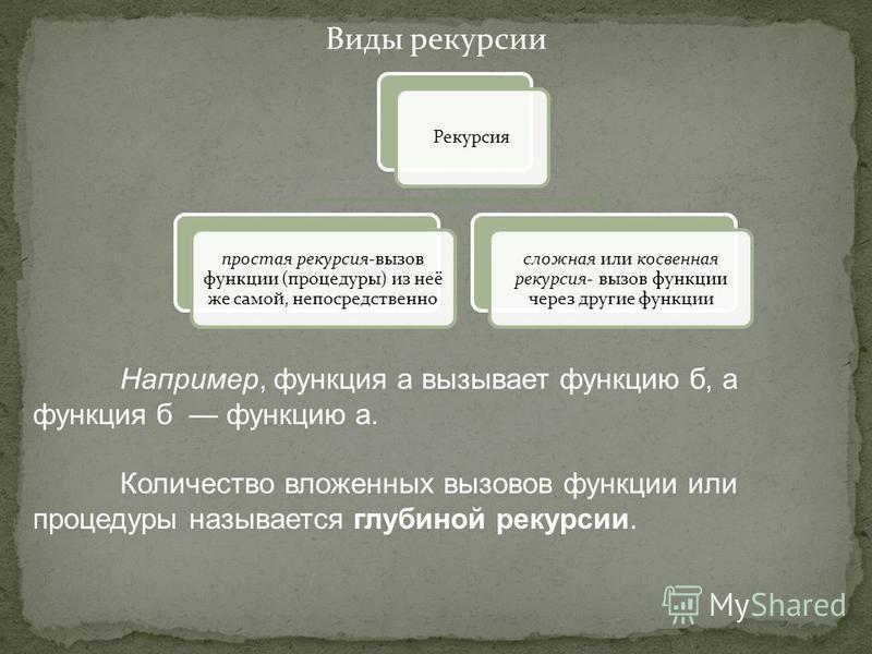 Виды рекурсии Например, функция а вызывает функцию б, а функция б функцию а. Количество вложенных вызовов функции или процедуры называется глубиной рекурсии. Рекуроссия простая рекуроссия-вызов функции (процедуры) из неё же самой, непосредственно сло