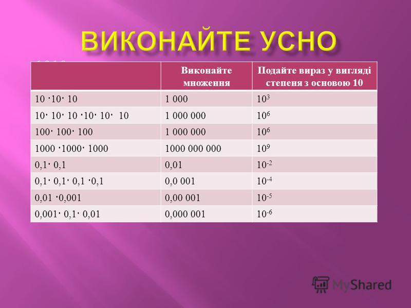 1010 = 10 10 10= 0,1 0,1= 0,10,10,10,1 · Виконайте множення Подайте вираз у вигляді степеня з основою 10 10 · 10 · 101 00010 3 10 · 10 · 10 · 10 · 10 · 101 000 00010 6 100 · 100 · 1001 000 00010 6 1000 · 1000 · 10001000 000 00010 9 0,1 · 0,10,0110 -2