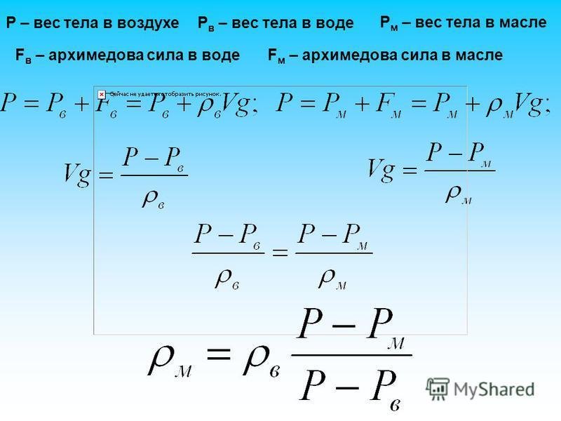 P – вес тела в воздухеP в – вес тела в воде P м – вес тела в масле F в – архимедова сила в водеF м – архимедова сила в масле