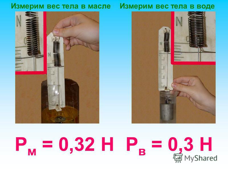 Измерим вес тела в масле Измерим вес тела в воде Р в = 0,3 НР м = 0,32 Н