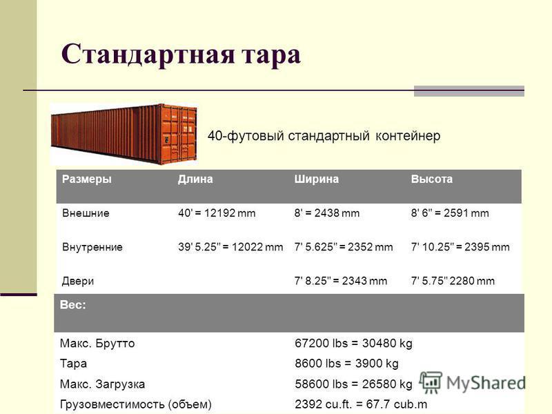 Стандартная тара Размеры Длина Ширина Высота Внешние 40' = 12192 mm8' = 2438 mm8' 6