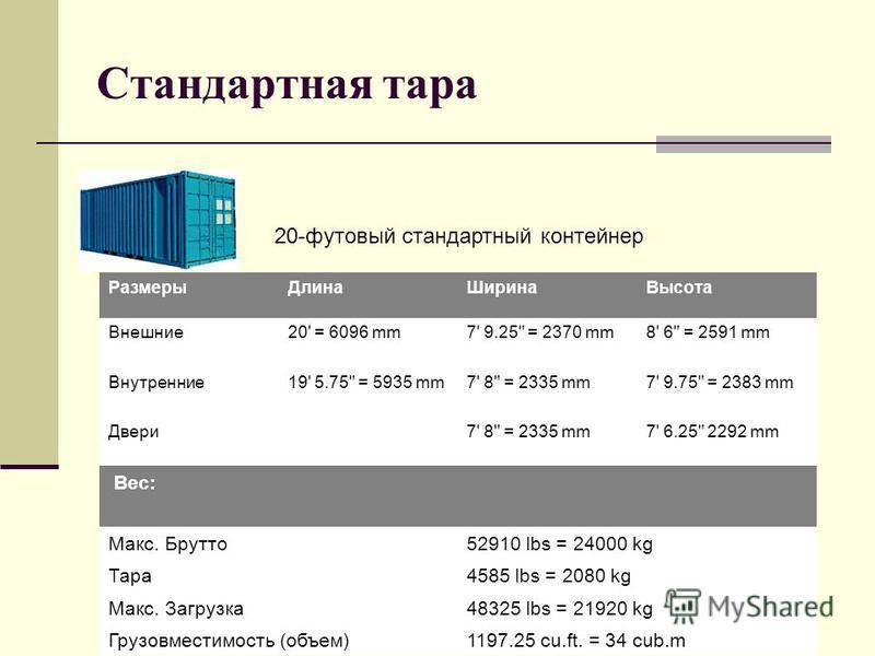 Стандартная тара Размеры Длина Ширина Высота Внешние 20' = 6096 mm7' 9.25