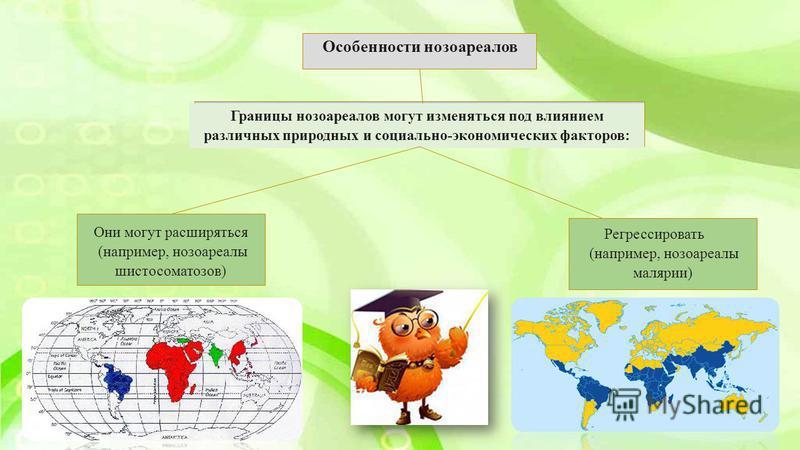 Регрессировать (например, нозоареалы малярии) Особенности нозоареалов Границы нозоареалов могут изменяться под влиянием различных природных и социально-экономических факторов: Они могут расширяться (например, нозоареалы шистосоматозов)