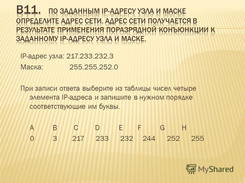 IP-адрес узла: 217.233.232.3 Маска: 255.255.252.0 При записи ответа выберите из таблицы чисел четыре элемента IP-адреса и запишите в нужном порядке соответствующие им буквы. А В C D E F G H 0 3 217 233 232 244 252 255