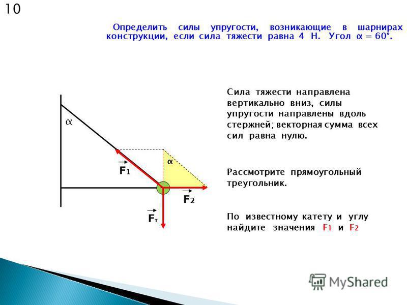 Определить силы упругости, возникающие в шарнирах конструкции, если сила тяжести равна 4 Н. Угол α = 60°. F2F2 F1F1 FтFт Сила тяжести направлена вертикально вниз, силы упругости направлены вдоль стержней; векторная сумма всех сил равна нулю. Рассмотр