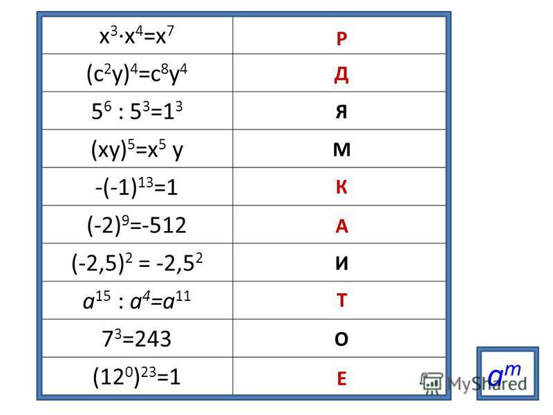 х 3 х 4 =х 7 Р (с 2 у) 4 =с 8 у 4 Д 5 6 : 5 3 =1 3 Я (ку) 5 =х 5 у М -(-1) 13 =1 К (-2) 9 =-512 А (-2,5) 2 = -2,5 2 И а 15 : а 4 =а 11 Т 7 3 =243 О (12 0 ) 23 =1 Е Р Д К А Т Е атат