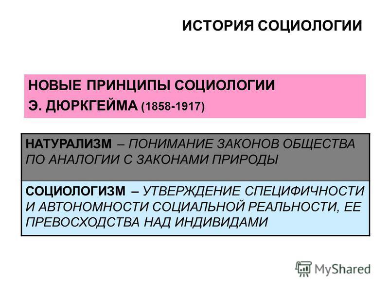 ИСТОРИЯ СОЦИОЛОГИИ НОВЫЕ ПРИНЦИПЫ СОЦИОЛОГИИ Э. ДЮРКГЕЙМА (1858-1917) НАТУРАЛИЗМ – ПОНИМАНИЕ ЗАКОНОВ ОБЩЕСТВА ПО АНАЛОГИИ С ЗАКОНАМИ ПРИРОДЫ СОЦИОЛОГИЗМ – УТВЕРЖДЕНИЕ СПЕЦИФИЧНОСТИ И АВТОНОМНОСТИ СОЦИАЛЬНОЙ РЕАЛЬНОСТИ, ЕЕ ПРЕВОСХОДСТВА НАД ИНДИВИДАМИ