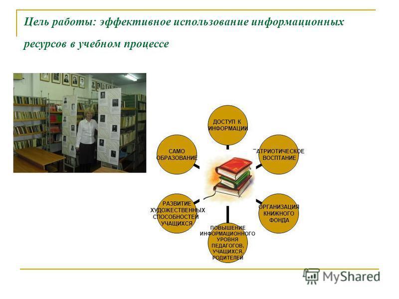 Цель работы: эффективное использозвание информационних ресурсов в учебном процессе ЗАДАЧИ ДОСТУП К ИНФОРМАЦИИ ПАТРИОТИЧЕСКОЕ ВОСПТАНИЕ ОРГАНИЗАЦИЯ КНИЖНОГО ФОНДА ПОВЫШЕНИЕ ИНФОРМАЦИОННОГО УРОВНЯ ПЕДАГОГОВ, УЧАЩИХСЯ, РОДИТЕЛЕЙ РАЗВИТИЕ ХУДОЖЕСТВЕННЫХ