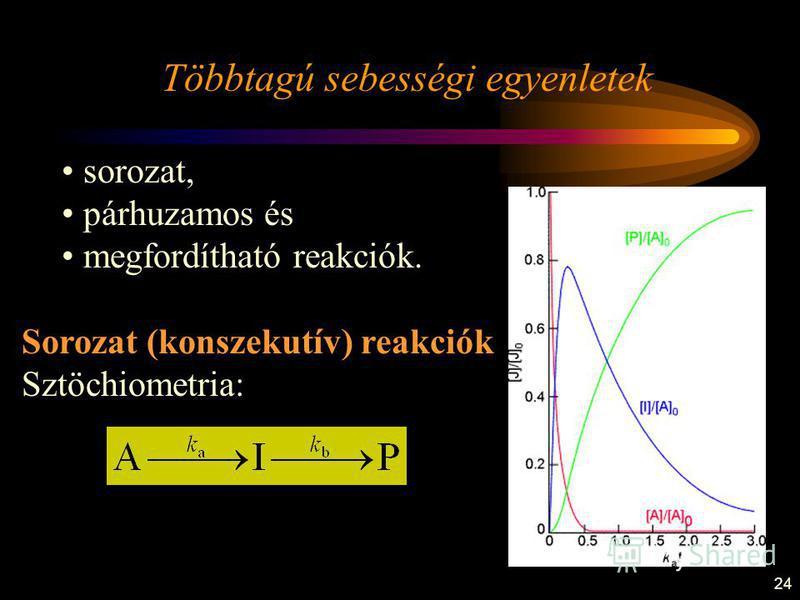 24 Többtagú sebességi egyenletek sorozat, párhuzamos és megfordítható reakciók. Sorozat (konszekutív) reakciók Sztöchiometria: