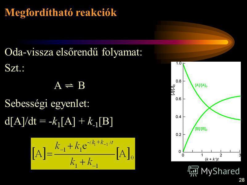 28 Megfordítható reakciók Oda-vissza elsőrendű folyamat: Szt.: A B Sebességi egyenlet: d[A]/dt = -k 1 [A] + k -1 [B]