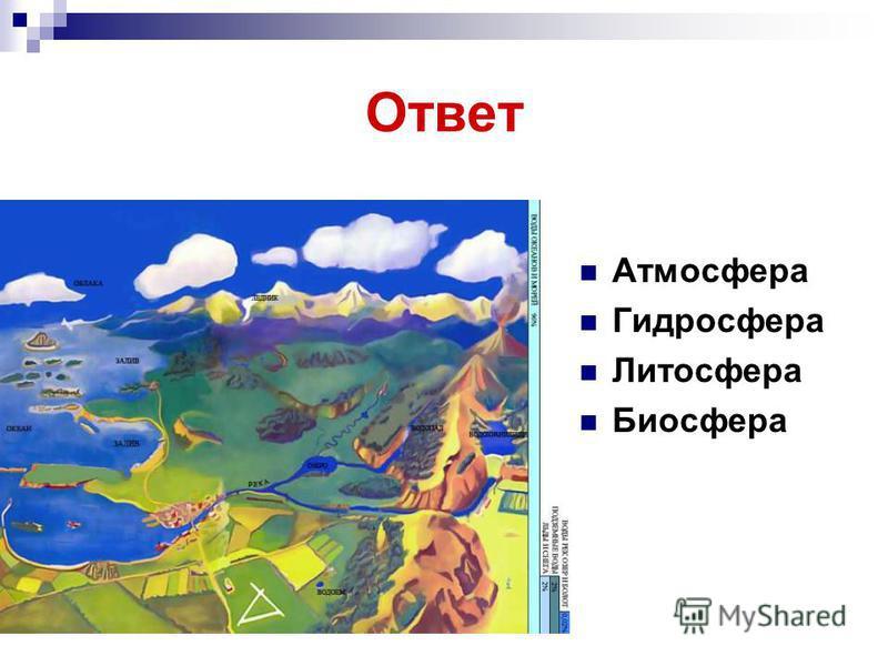 Ответ Атмосфера Гидросфера Литосфера Биосфера
