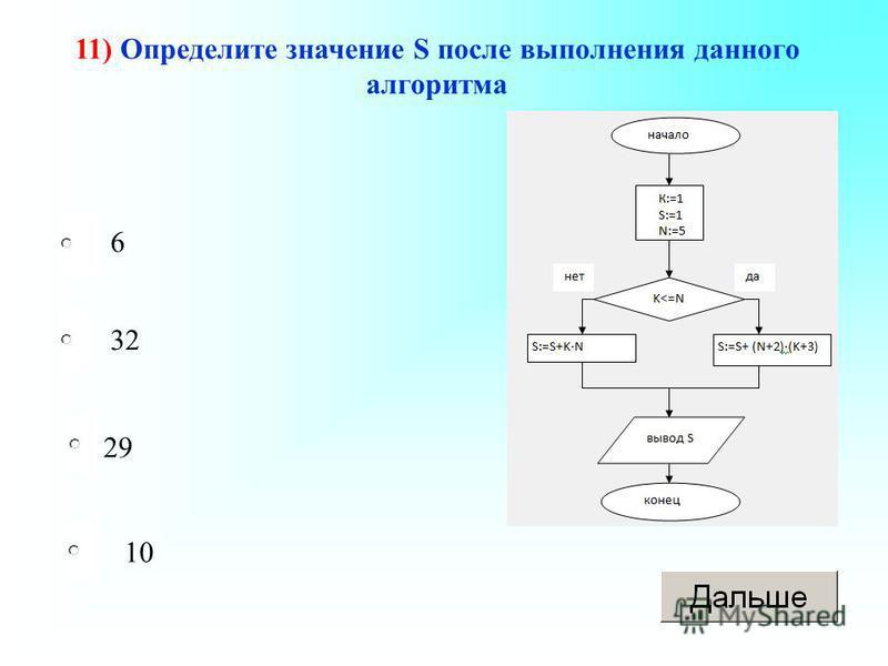29 32 10 6 11) Определите значение S после выполнения данного алгоритма