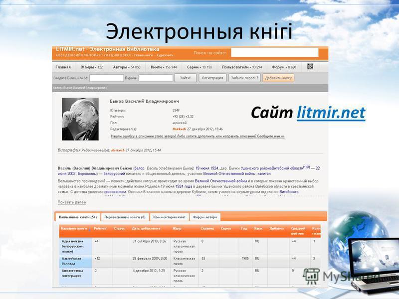 Электронныя кнігі Сайт litmir.net