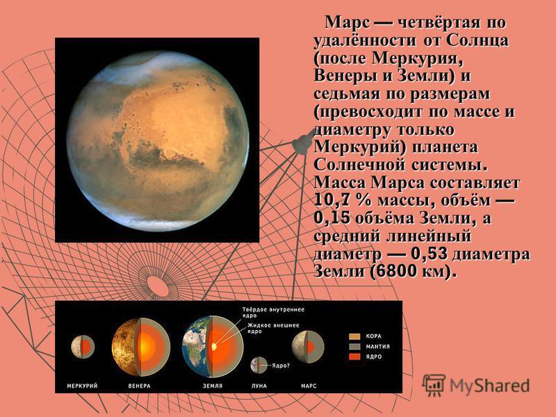 Марс четвёртая по удалённости от Солнца ( после Меркурия, Венеры и Земли ) и седьмая по размерам ( превосходит по массе и диаметру только Меркурий ) планета Солнечной системы. Масса Марса составляет 10,7 % массы, объём 0,15 объёма Земли, а средний ли