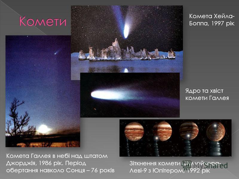 Комета Галлея в небі над штатом Джорджія, 1986 рік. Період обертання навколо Сонця – 76 років Комета Хейла- Боппа, 1997 рік Зіткнення комети Шумейкера- Леві-9 з Юпітером, 1992 рік Ядро та хвіст комети Галлея