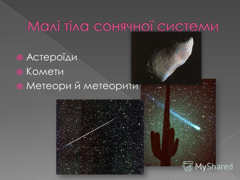 Астероїди Комети Метеори й метеорити