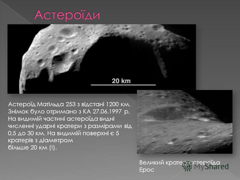 Астероїд Матільда 253 з відстані 1200 км. Знімок було отримано з КА 27.06.1997 р. На видимій частині астероїда видні численні ударні кратери з размірами від 0,5 до 30 км. На видимій поверхні є 5 кратерів з діаметром більше 20 км (!). Великий кратер а