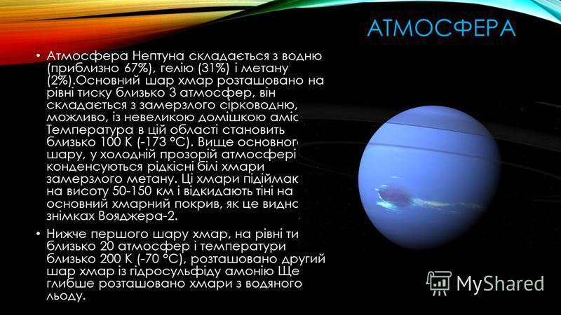 АТМОСФЕРА Атмосфера Нептуна складається з водню (приблизно 67%), гелію (31%) і метану (2%).Основний шар хмар розташовано на рівні тиску близько 3 атмосфер, він складається з замерзлого сірководню, можливо, із невеликою домішкою аміаку. Температура в