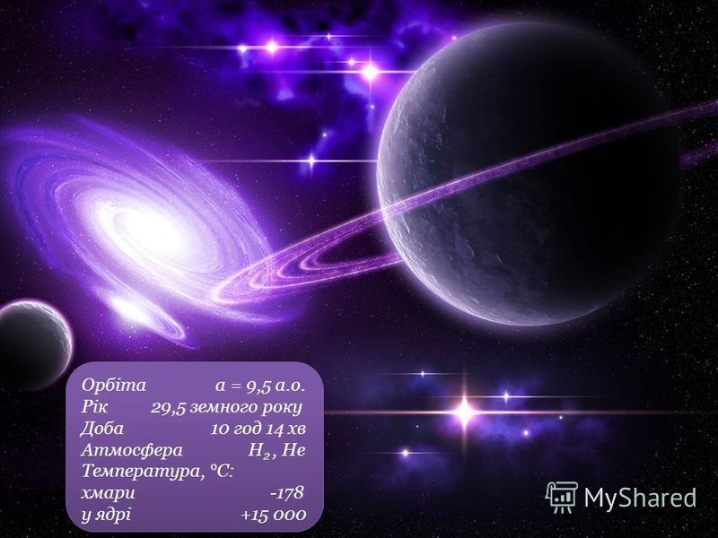 Орбіта а = 9,5 а.о. Рік 29,5 земного року Доба 10 год 14 хв Атмосфера H 2, Не Температура, °C: хмари -178 у ядрі +15 000 Орбіта а = 9,5 а.о. Рік 29,5 земного року Доба 10 год 14 хв Атмосфера H 2, Не Температура, °C: хмари -178 у ядрі +15 000