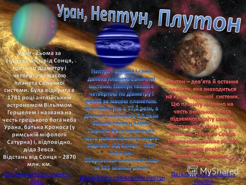 Детальніше про планету Плутон Цікаві факти про планету Нептун Доповнення про планету Уран