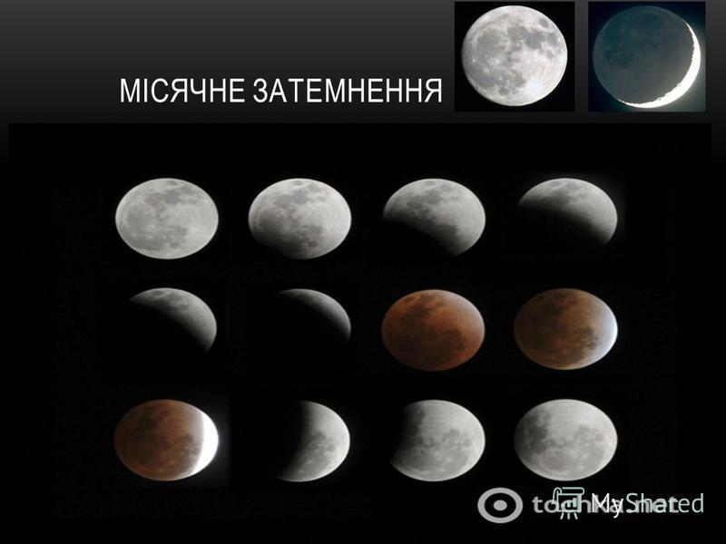 МІСЯЧНЕ ЗАТЕМНЕННЯ СПОСТЕРІГАЄТЬСЯ ТОДІ, КОЛИ МІСЯЦЬ ПОПАДАЄ В ТІНЬ ЗЕМЛІ Місяць у момент повного затемнення позбавляється сонячного світла, тому повне місячне затемнення видно з будь-якої точки нічної півкулі Землі.