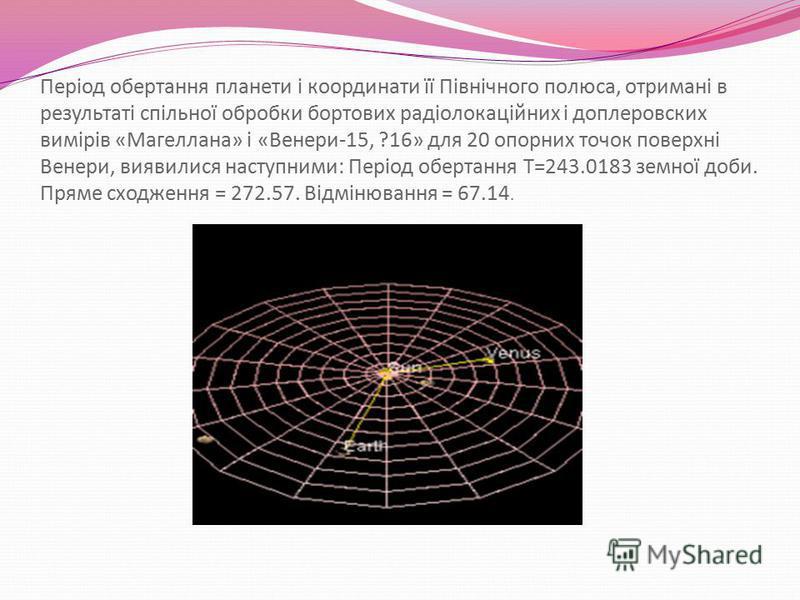Період обертання планети і координати її Північного полюса, отримані в результаті спільної обробки бортових радіолокаційних і доплеровских вимірів «Магеллана» і «Венери-15, ?16» для 20 опорних точок поверхні Венери, виявилися наступними: Період оберт