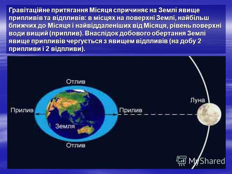 Гравітаційне притягання Місяця спричиняє на Землі явище припливів та відпливів: в місцях на поверхні Землі, найбільш ближчих до Місяця і найвіддаленіших від Місяця, рівень поверхні води вищий (приплив). Внаслідок добового обертання Землі явище припли