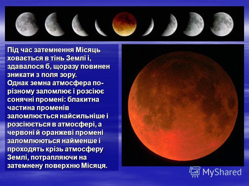 Під час затемнення Місяць ховається в тінь Землі і, здавалося б, щоразу повинен зникати з поля зору. Однак земна атмосфера по- різному заломлює і розсіює сонячні промені: блакитна частина променів заломлюється найсильніше і розсіюється в атмосфері, а