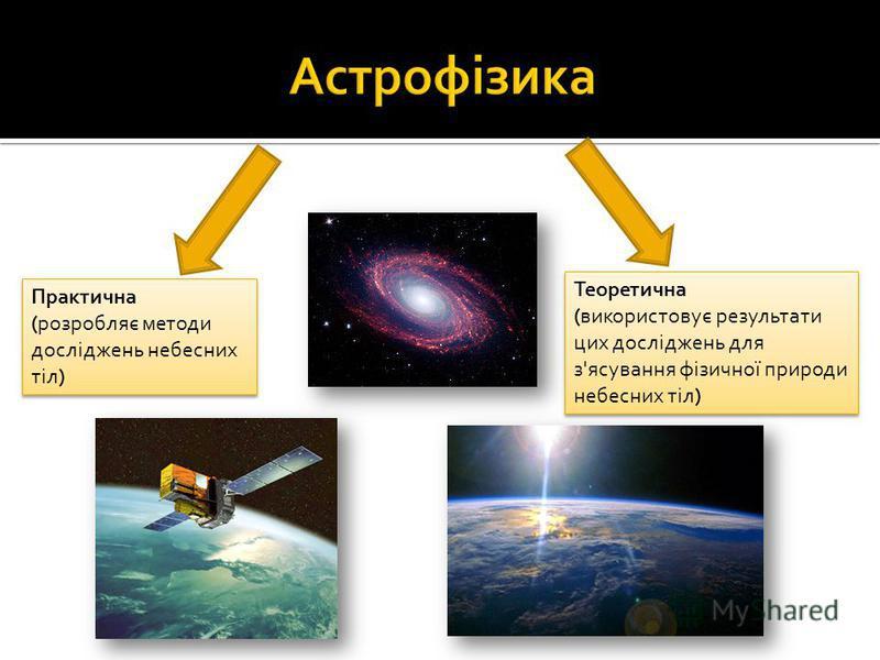 Практична (розробляє методи досліджень небесних тіл) Практична (розробляє методи досліджень небесних тіл) Теоретична (використовує результати цих досліджень для з'ясування фізичної природи небесних тіл) Теоретична (використовує результати цих дослідж