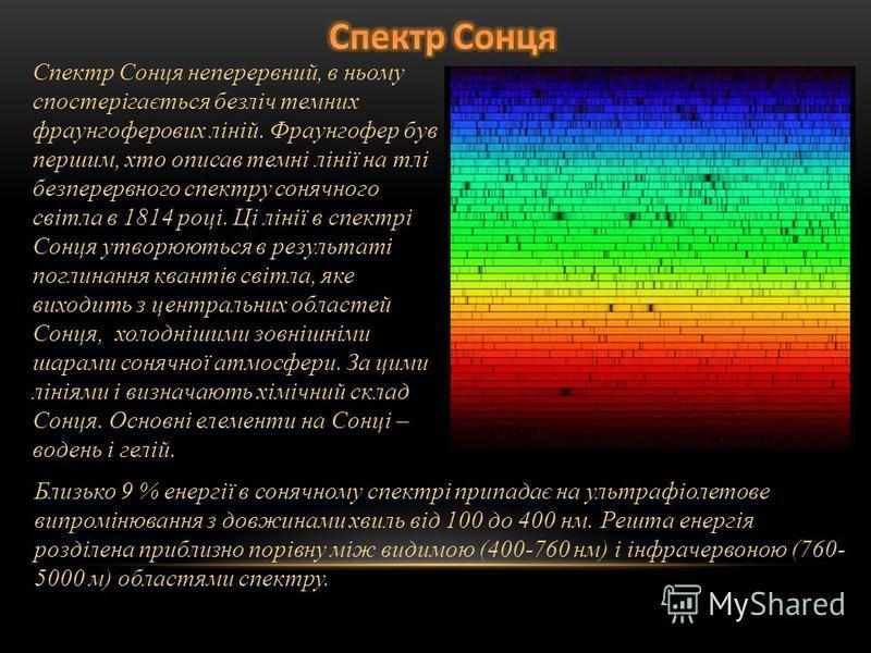 Спектр Сонця неперервний, в ньому спостерігається безліч темних фраунгоферових ліній. Фраунгофер був першим, хто описав темні лінії на тлі безперервного спектру сонячного світла в 1814 році. Ці лінії в спектрі Сонця утворюються в результаті поглинанн