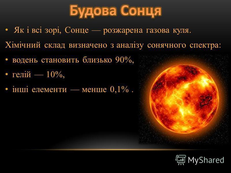Як і всі зорі, Сонце розжарена газова куля. Хімічний склад визначено з аналізу сонячного спектра: водень становить близько 90%, гелій 10%, інші елементи менше 0,1%.