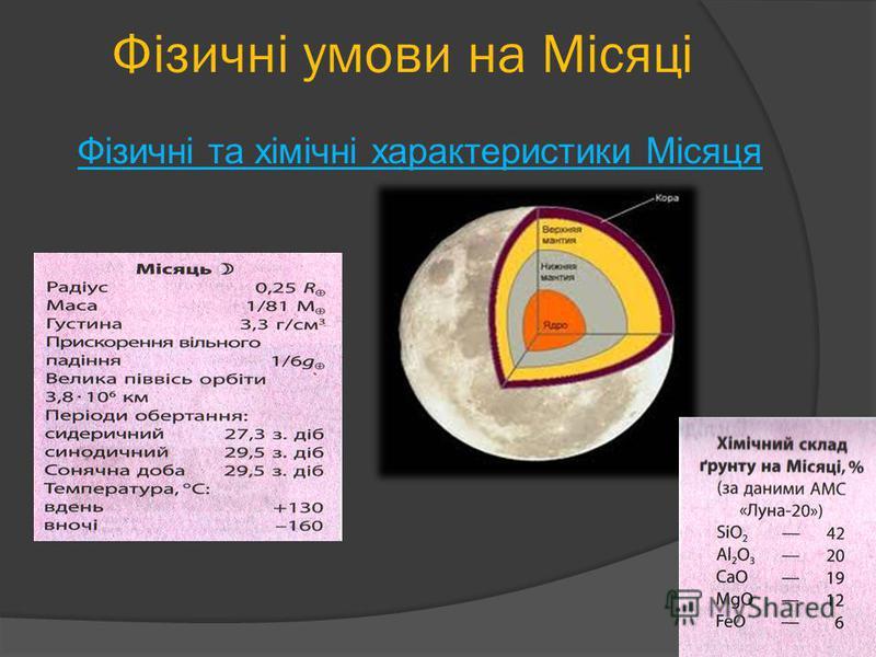 Фізичні умови на Місяці Фізичні та хімічні характеристики Місяця