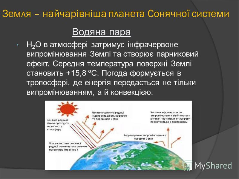 Водяна пара H 2 O в атмосфері затримує інфрачервоне випромінювання Землі та створює парниковий ефект. Середня температура поверхні Землі становить +15,8 ºС. Погода формується в тропосфері, де енергія передається не тільки випромінюванням, а й конвекц