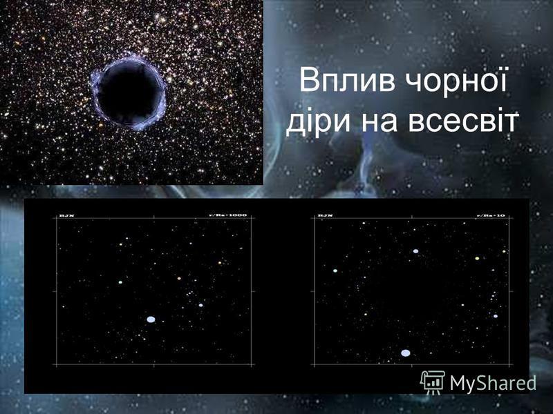 Вплив чорної діри на всесвіт