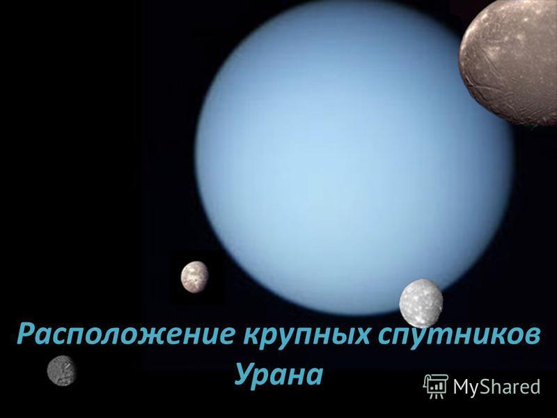 Расположение крупных спутников Урана
