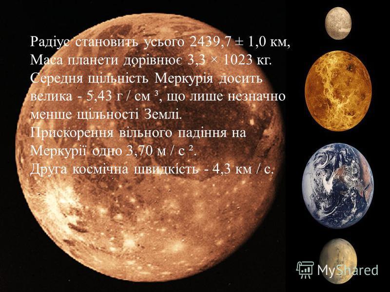Радіус становить усього 2439,7 ± 1,0 км, Маса планети дорівнює 3,3 × 1023 кг. Середня щільність Меркурія досить велика - 5,43 г / см ³, що лише незначно менше щільності Землі. Прискорення вільного падіння на Меркурії одно 3,70 м / с ². Друга космічна