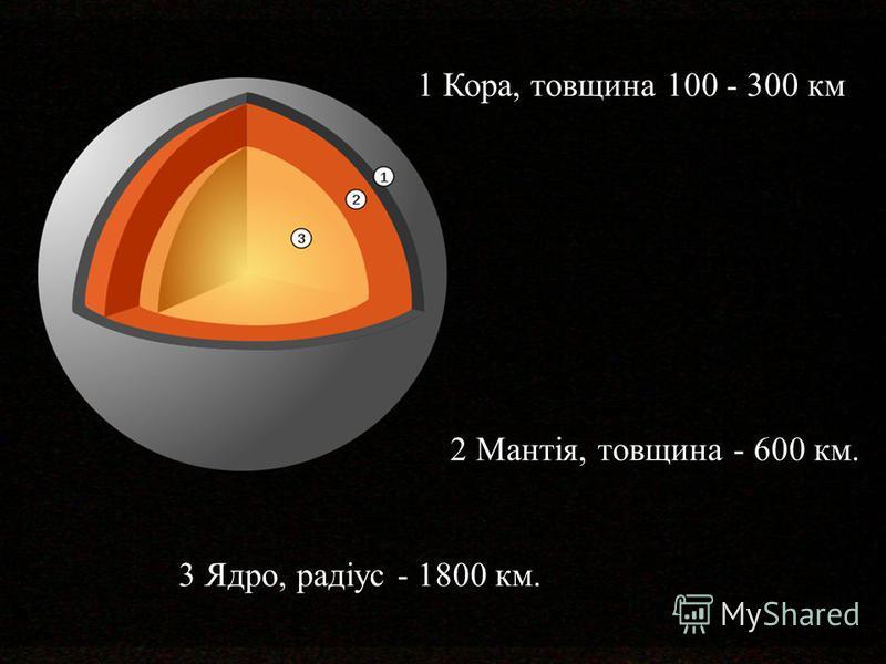 1 Кора, товщина 100 - 300 км 2 Мантія, товщина - 600 км. 3 Ядро, радіус - 1800 км.