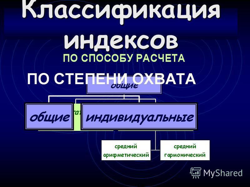 Классификация индексов