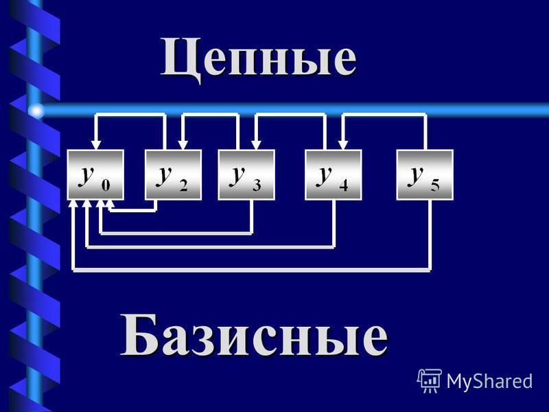 § 2. Характеристики рядов динамики