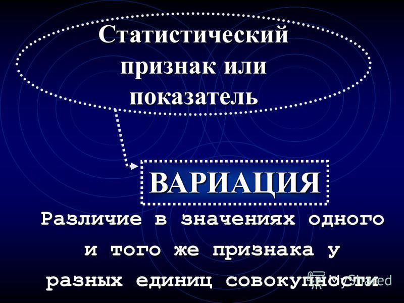 Несколько элементов, единиц совокупности, объединенных общей связью, свойством Статистическаясовокупность Группа единиц совокупности Статистическийпоказатель