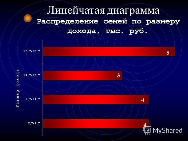 Точечная диаграмма Величина уставного капитала коммерческих банков региона, тыс. руб. 0 2000 4000 6000 8000 10000 12000 14000 16000 18000 20000