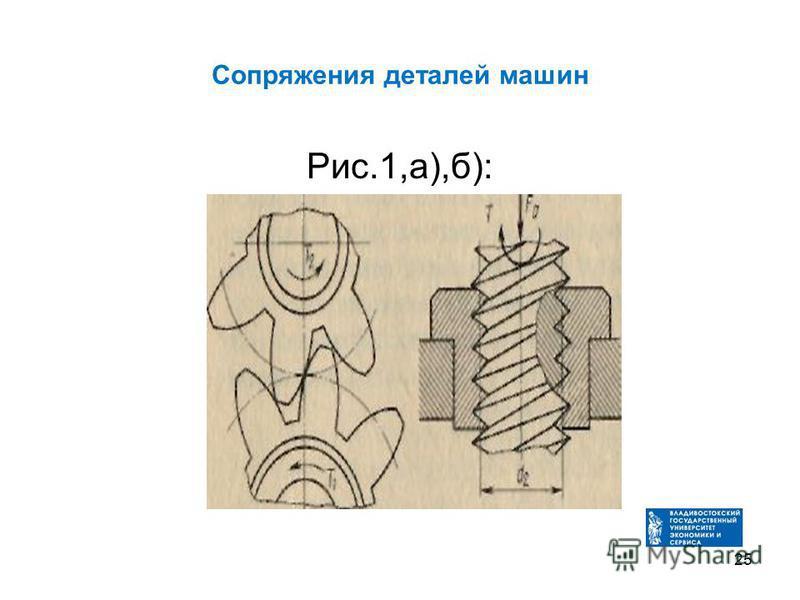 Сопряжения деталей машин Рис.1,а),б): 25