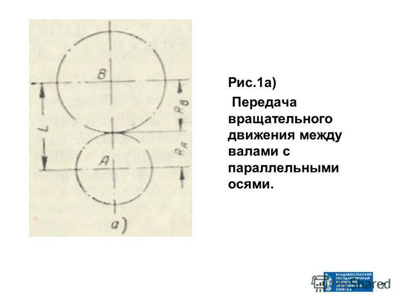 Рис.1 а) Передача вращательного движения между валами с параллельными осями. 7