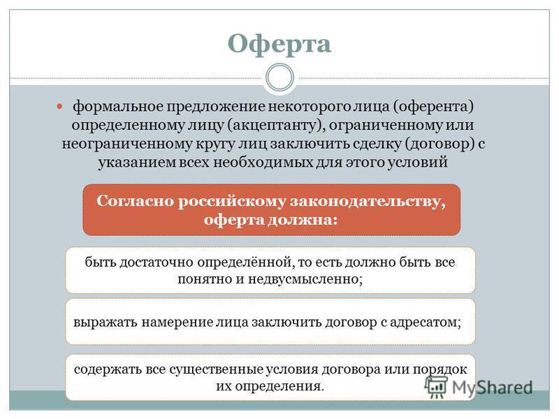 Оферта формальное предложение некоторого лица (оферента) определенному лицу (акцептанту), ограниченному или неограниченному кругу лиц заключить сделку (договор) с указанием всех необходимых для этого условий Согласно российскому законодательству, офе