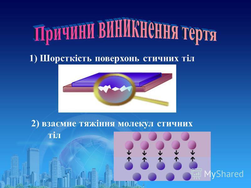 2) взаємне тяжіння молекул стичних тіл 1) Шорсткість поверхонь стичних тіл