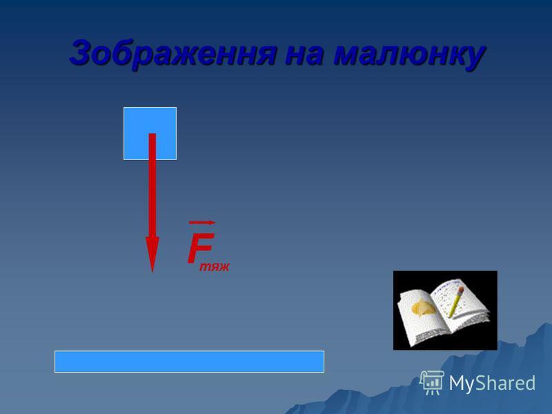 Зображення на малюнку F тяж